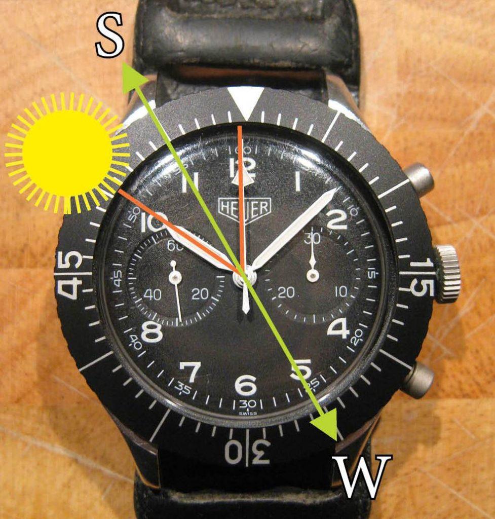 Bestimmung der Himmelsrichtung mit einer Uhr.